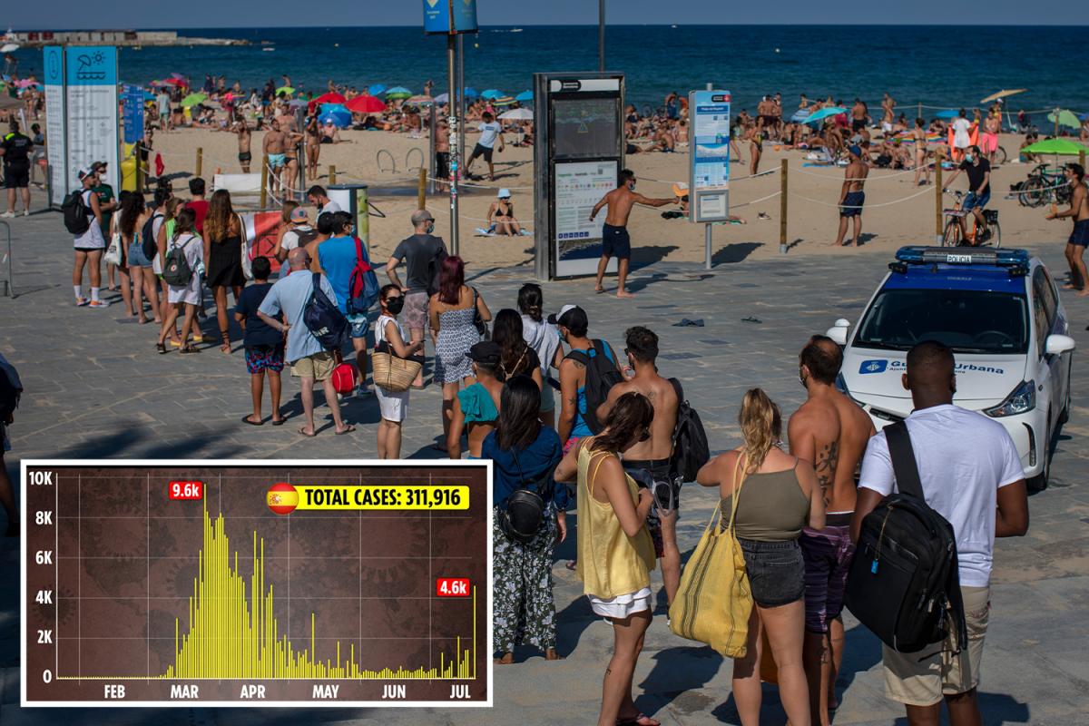 KH-COMPOSITE-SPAIN-BEACHES-COVID.jpgstripallquality100w1200h800crop1.jpeg