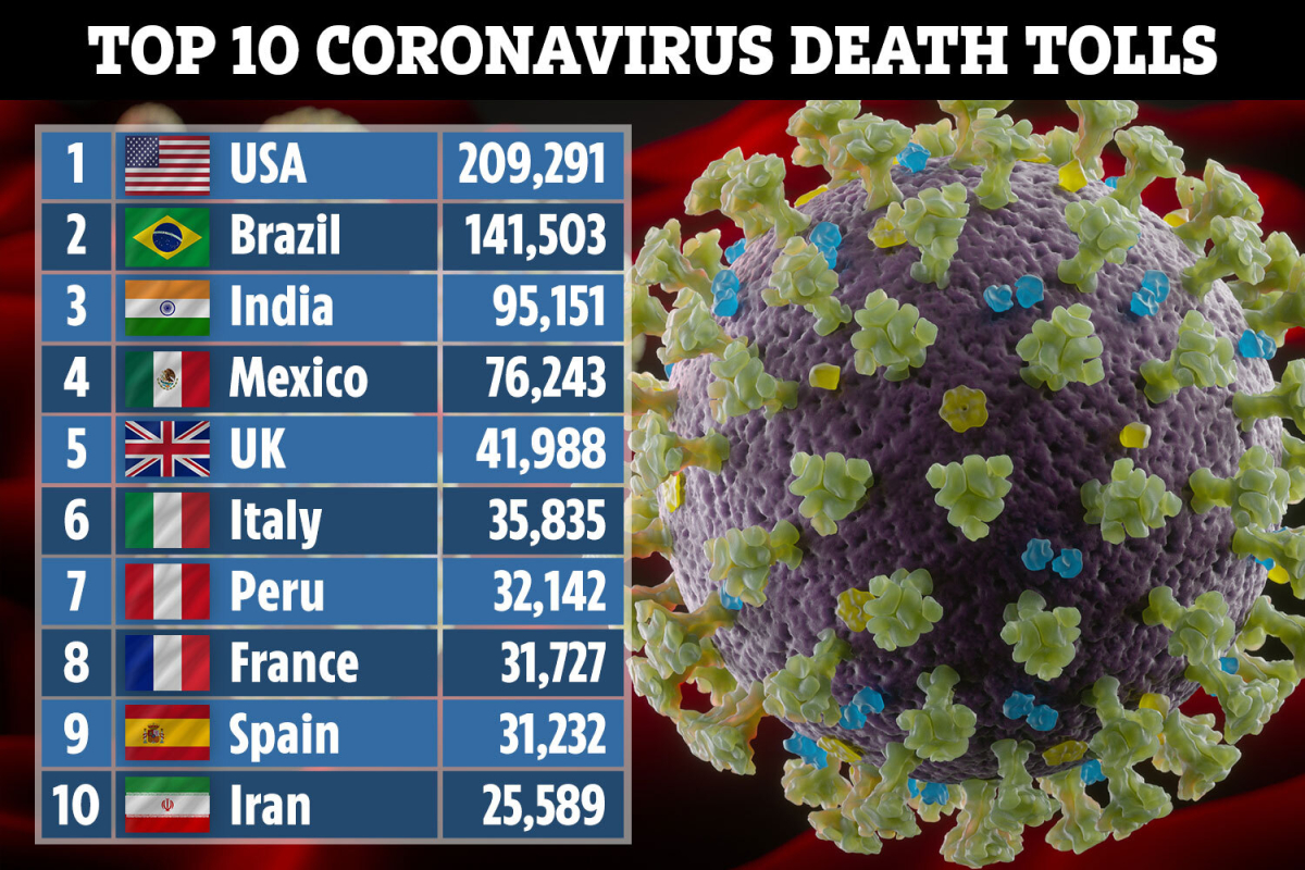 ac-table-covid-19-world-deaths-1.jpgstripallquality100w1200h800crop1.jpeg
