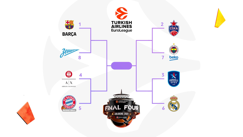 2021-EuroLeague-Playoffs.jpg